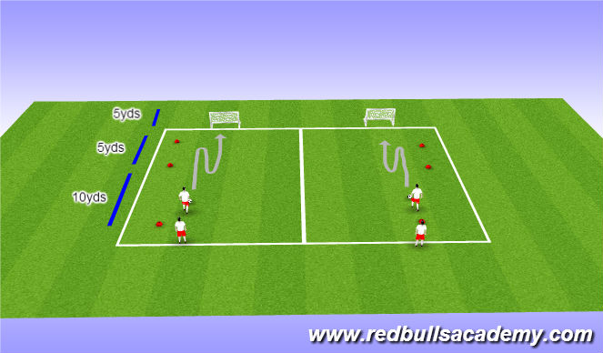 Football/Soccer Session Plan Drill (Colour): Turning Technique