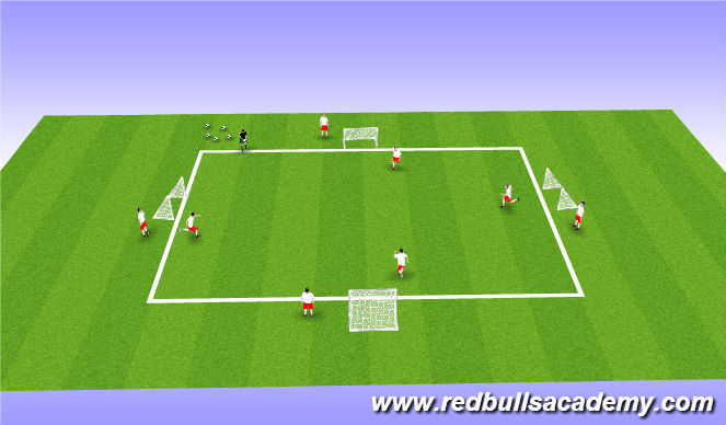 Football/Soccer Session Plan Drill (Colour): Main Theme: 4 goal game (Fully Opposed)
