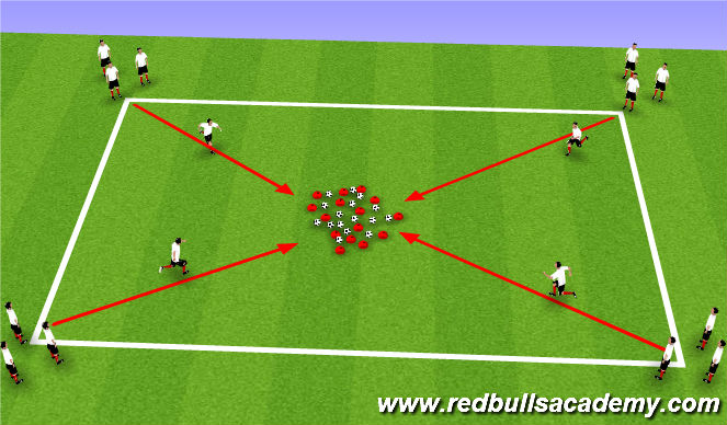 Football/Soccer Session Plan Drill (Colour): Burger Bar