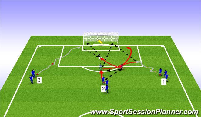 Football/Soccer Session Plan Drill (Colour): 3 Spot Shooting