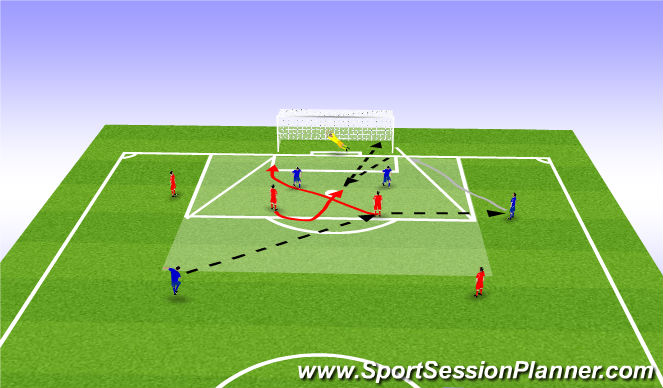 Football/Soccer Session Plan Drill (Colour): 2v2+4N