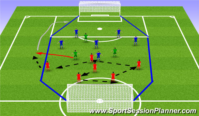 Football/Soccer Session Plan Drill (Colour): 6v6 free zone