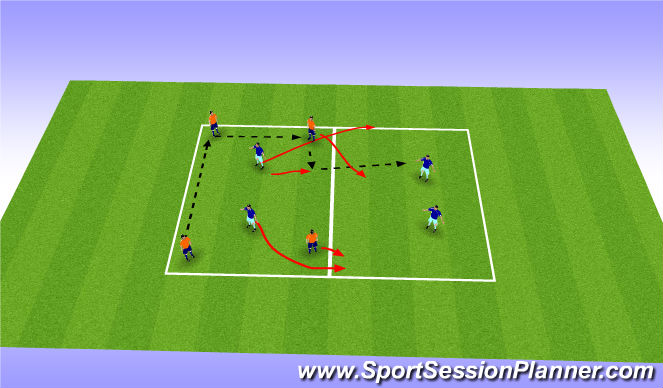 Football/Soccer Session Plan Drill (Colour): 4v2 Transition