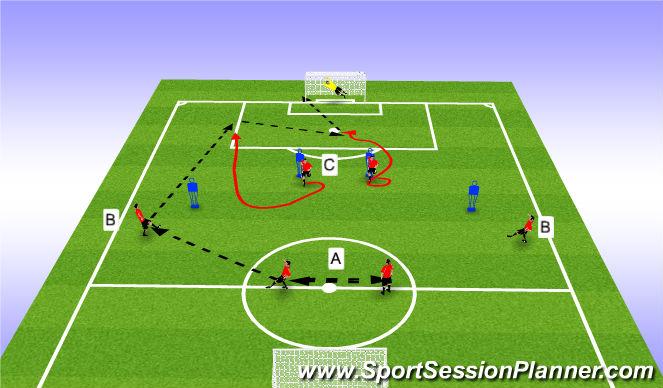 Football/Soccer Session Plan Drill (Colour): GR Striker 4-4-2