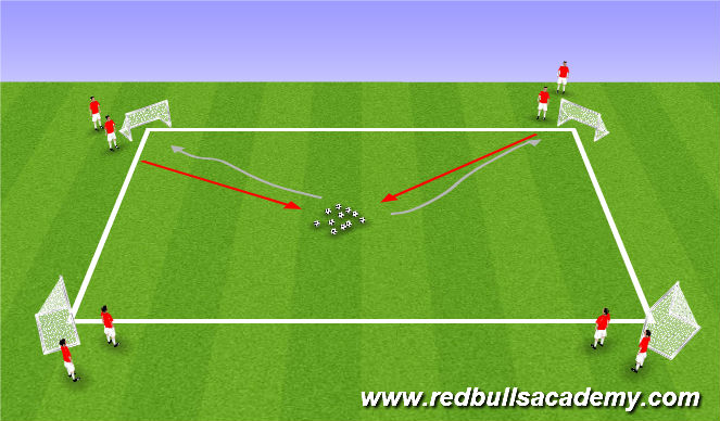 Football/Soccer Session Plan Drill (Colour): Easter nest game