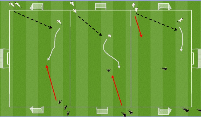 Football/Soccer Session Plan Drill (Colour): 1v1 Transition