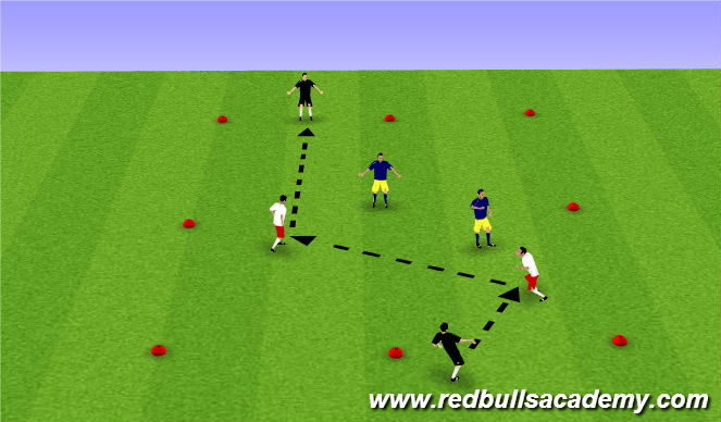Football/Soccer Session Plan Drill (Colour): 2v2 Opposed
