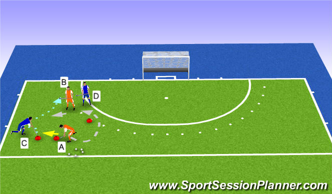 Hockey Session Plan Drill (Colour): 2 vs 2 (learn to take 5y distance @ free hit)