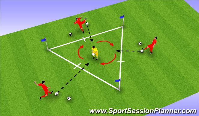 Football/Soccer Session Plan Drill (Colour): Stage II