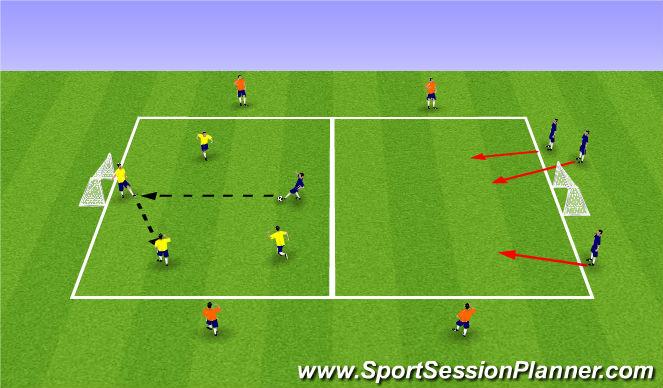 Football/Soccer Session Plan Drill (Colour): 4v1 + 4v3