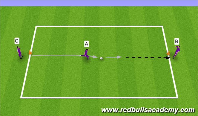 Football/Soccer Session Plan Drill (Colour): Stop/Start
