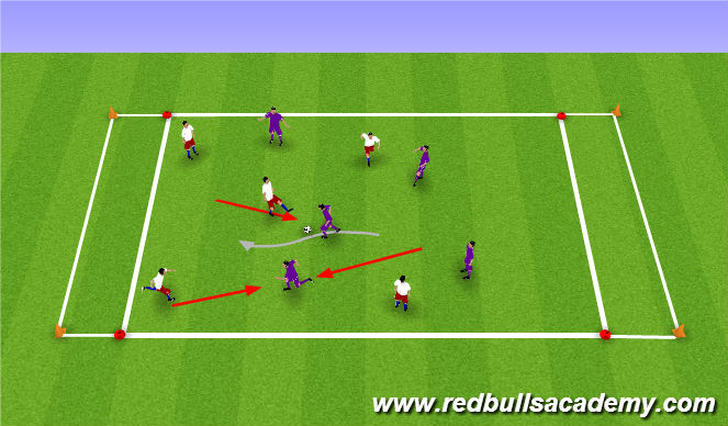 Football/Soccer Session Plan Drill (Colour): Dribbling with Penetration - conditioned Game