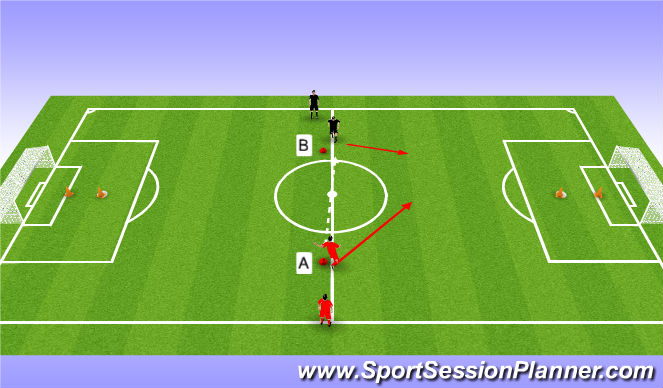 Football/Soccer Session Plan Drill (Colour): Coerver 1v1 Game leading to 2v2