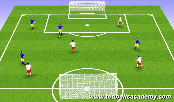 Football/Soccer Session Plan Drill (Colour): Match