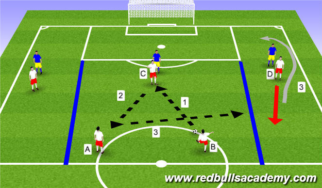 Football/Soccer Session Plan Drill (Colour): Main Theme: 1v1 on the flank