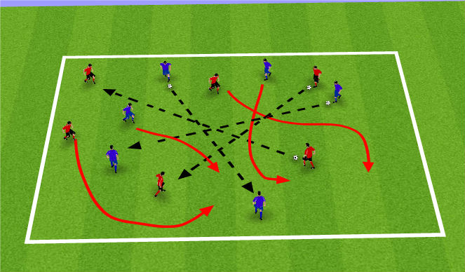 Football/Soccer Session Plan Drill (Colour): Technial Warm Up Passing and Moving