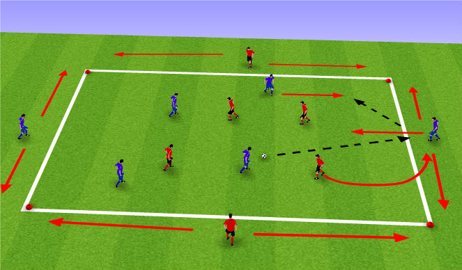 Football/Soccer Session Plan Drill (Colour): 3 v 3 or 4 v 4 with Outsde Players