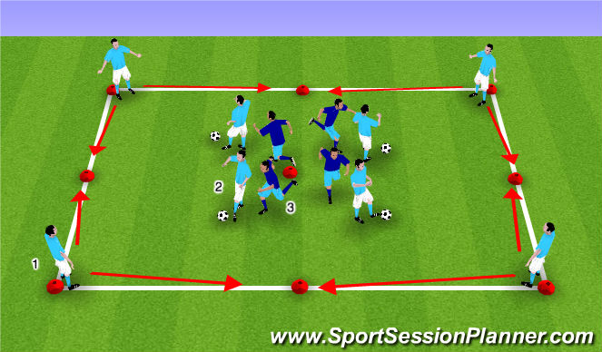 Football/Soccer Session Plan Drill (Colour): Shielding then passing