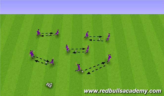 Football/Soccer Session Plan Drill (Colour): Receiving Ball on the Griound