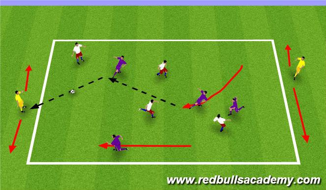 Football/Soccer Session Plan Drill (Colour): 4v4/5v5 to Targets