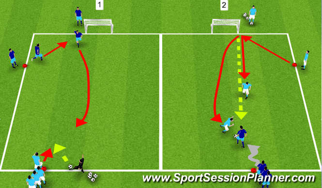 Football/Soccer Session Plan Drill (Colour): 1v2 Pressure/Cover