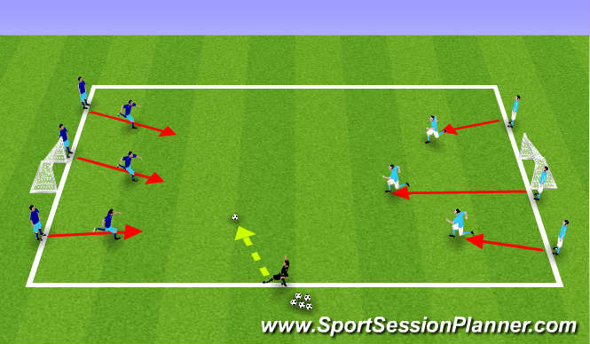 Football/Soccer Session Plan Drill (Colour): 3v3 Team Defending Game