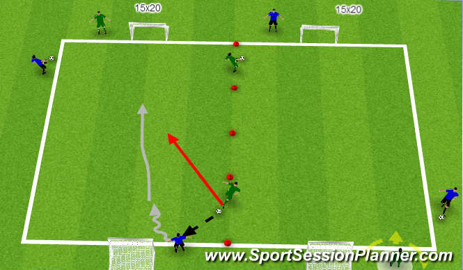 Football/Soccer Session Plan Drill (Colour): 1v1 Dribble in Space