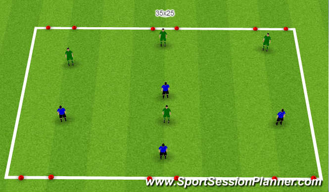 Football/Soccer Session Plan Drill (Colour): 4v4 to 3 Goal Game