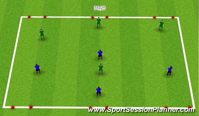 Football/Soccer Session Plan Drill (Colour): 4v4 to 3 Goal Game