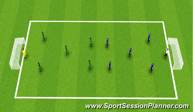 Football/Soccer Session Plan Drill (Colour): Game 6v6 to Goal