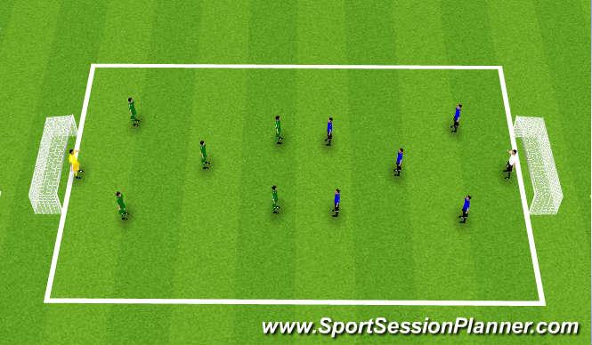 Football/Soccer Session Plan Drill (Colour): Game 6v6 to Goal