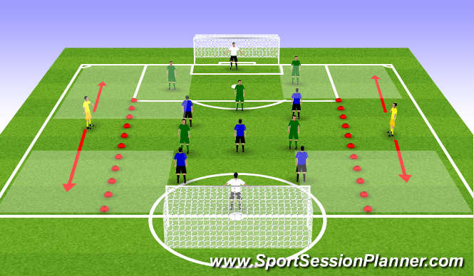 Football/Soccer Session Plan Drill (Colour): 5v5 + Wingers