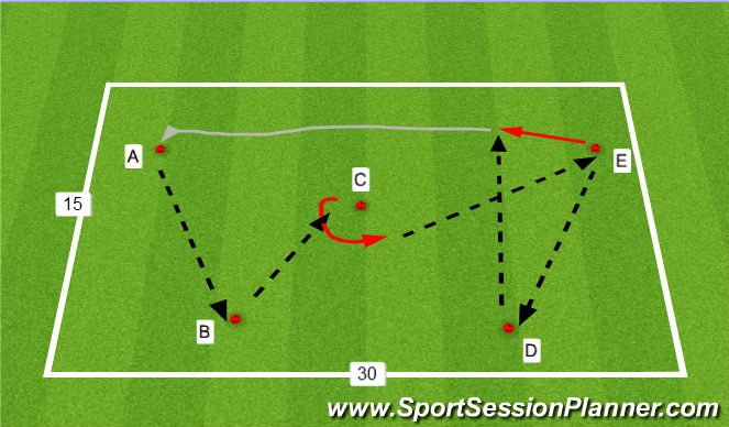 Football/Soccer Session Plan Drill (Colour): W Passing - Progression 2