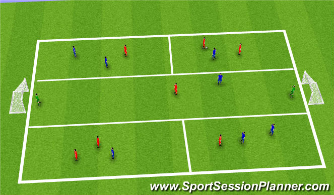 Football/Soccer Session Plan Drill (Colour): 2 V 1 OVER LOAD ATTACKING/DEFENDING IN WIDE AREA'S