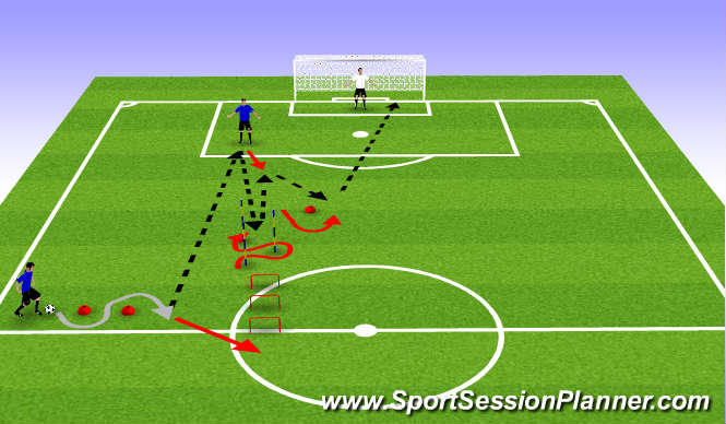 Football/Soccer Session Plan Drill (Colour): Individual Work Finishing