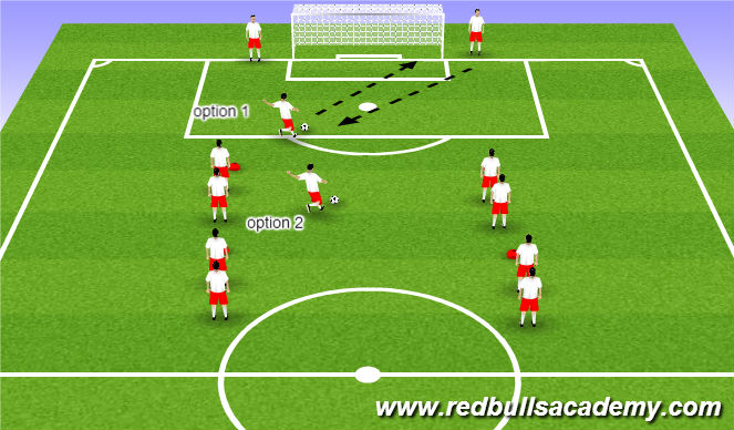 Football/Soccer Session Plan Drill (Colour): Main Theme: 2 line scoring