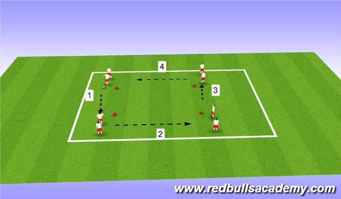Football/Soccer Session Plan Drill (Colour): Warm Up: Technique (Unopposed)