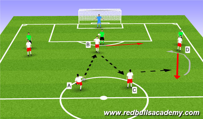 Football/Soccer Session Plan Drill (Colour): Main Theme: Combination play (Semi opposed)