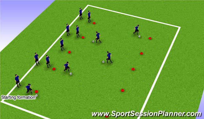 Football/Soccer Session Plan Drill (Colour): Small Sided Activity - Races!