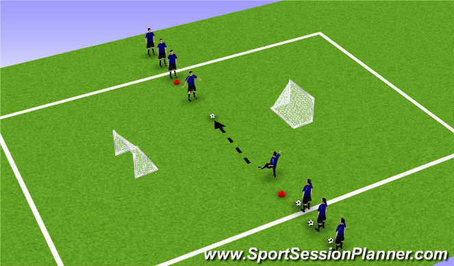 Football/Soccer Session Plan Drill (Colour): Expanded Small-Sided - 1v1 Outward Facing Goals