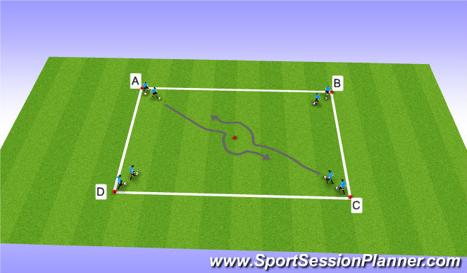 Football/Soccer Session Plan Drill (Colour): Semi opposed Technical repetitons