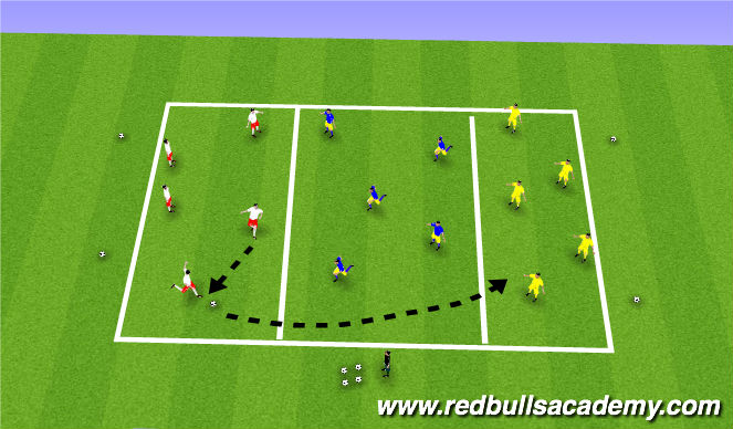 Football/Soccer Session Plan Drill (Colour): Zone game.