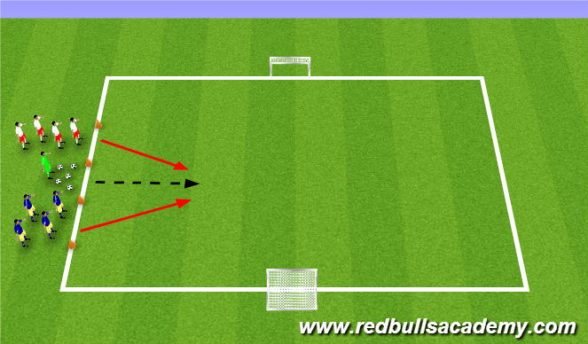 Football/Soccer Session Plan Drill (Colour): MLS Shoot Out