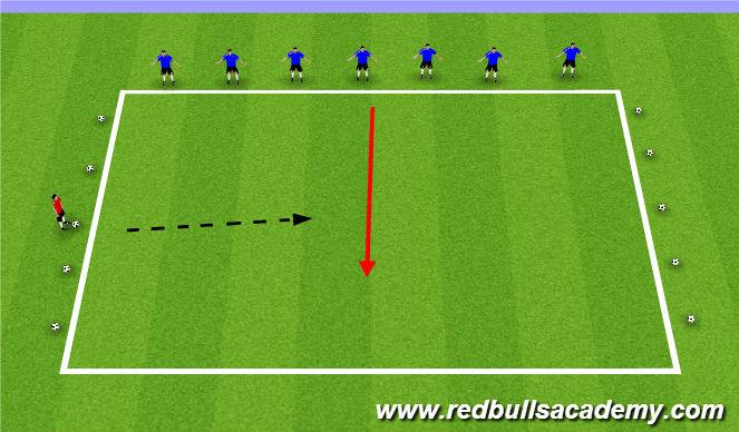 Football/Soccer Session Plan Drill (Colour): Cannon Ball Run