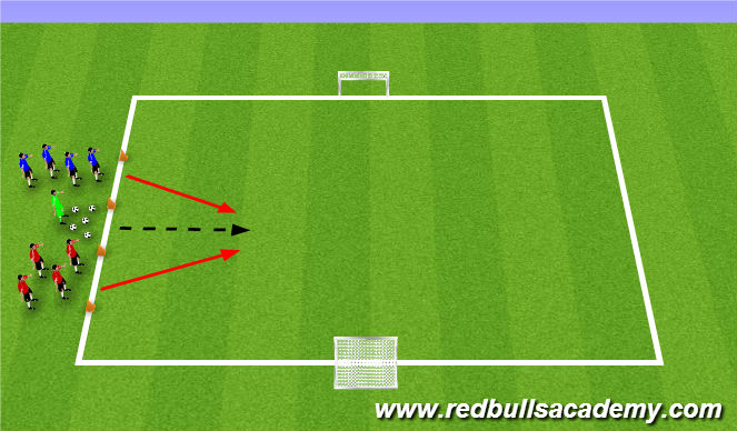 Football/Soccer Session Plan Drill (Colour): MLS Cup Shoot Out