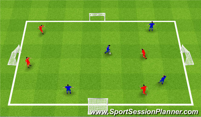 Football/Soccer Session Plan Drill (Colour): 4 goal turning game