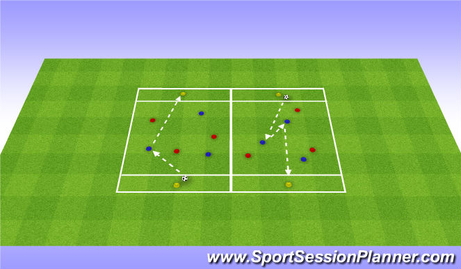 Football/Soccer Session Plan Drill (Colour): 3 v 3 + Targets
