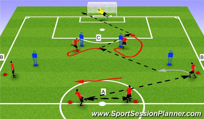 Football/Soccer Session Plan Drill (Colour): Component 1 cont.