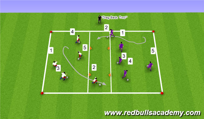 Football/Soccer Session Plan Drill (Colour): When to dribble and when to run with the ball