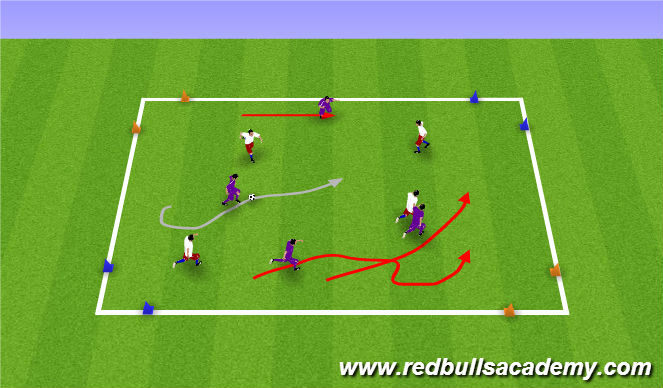Football/Soccer Session Plan Drill (Colour): 4v4/5v5 two goal game